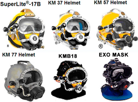 KMDSI Helmets and BandMask